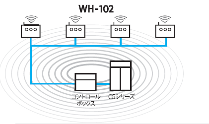 超音波霧化器WH-102